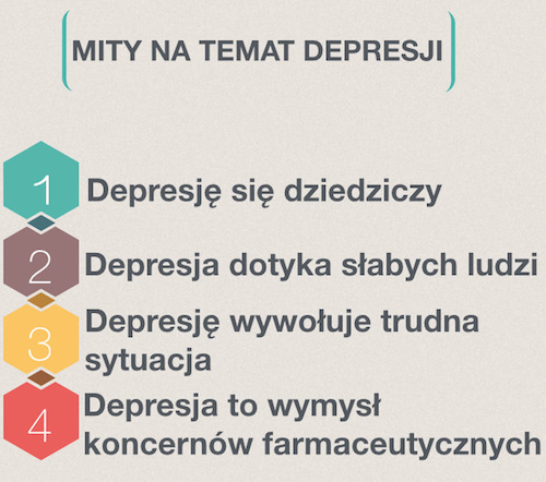 zaburzenia depresyjne depresja fakty i mity